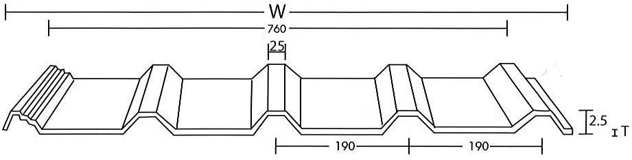 หลังคาแผ่นใสเรซิ่น โพลี่เอสเตอร์ ลอน 760 หนา1.5 มิล สีใส